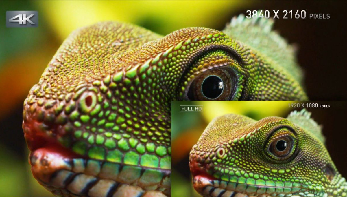 Example of 4k quality video size compared to hd