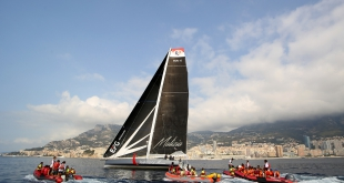 13th Edition Palermo Monte Carlo Race