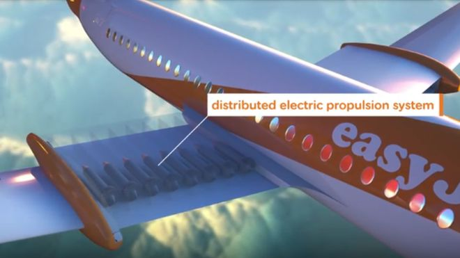 Photo of EasyJet puts its weight behind plans for electric planes