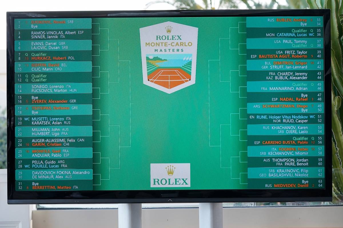 Rolex Monte Carlo Masters Tennis: The dice are thrown!