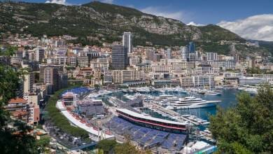 Photo of 4 Top Sporting Events in Monaco
